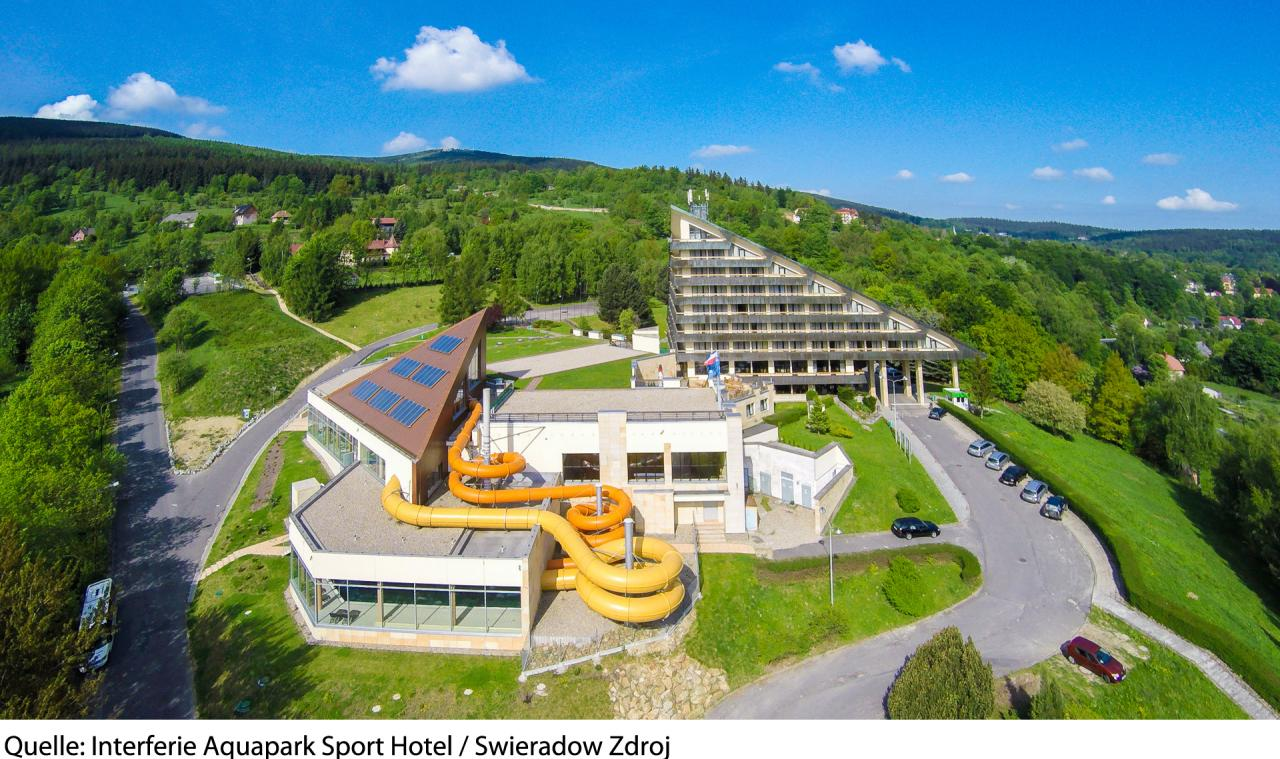 Interferie Aquapark Sport Hotel